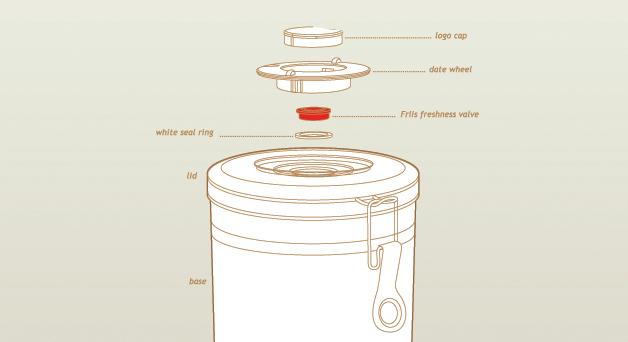 img-freshness-valve